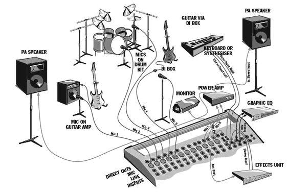 stage pa system graphic grafico impianto audio